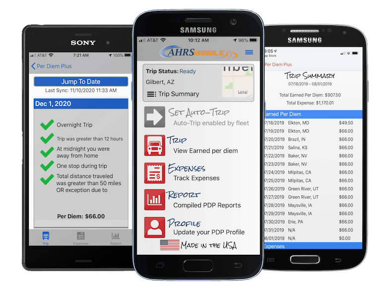 AHRS Mobile Fleets Overview
